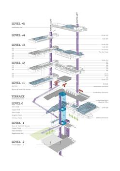 Square Floorplans